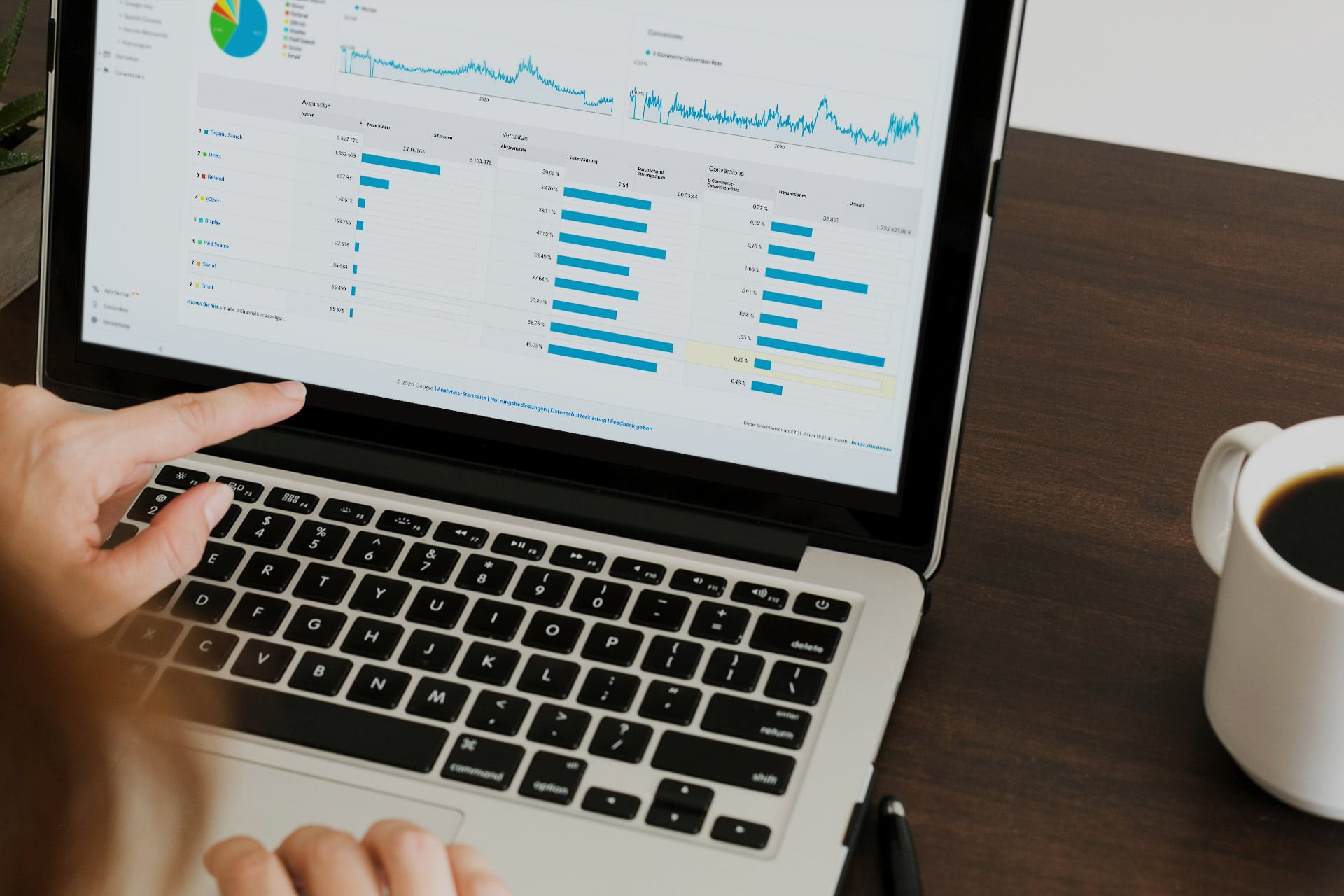 Website Analyse mit Google Analytics